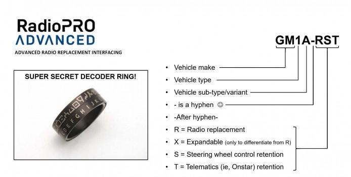The next generation of radio installation adapters, RadioPRO